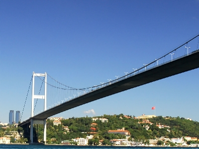 Istanbul Tour Package Explore Bosphorus and Heritage (4 Days 3 Night) Image 9
